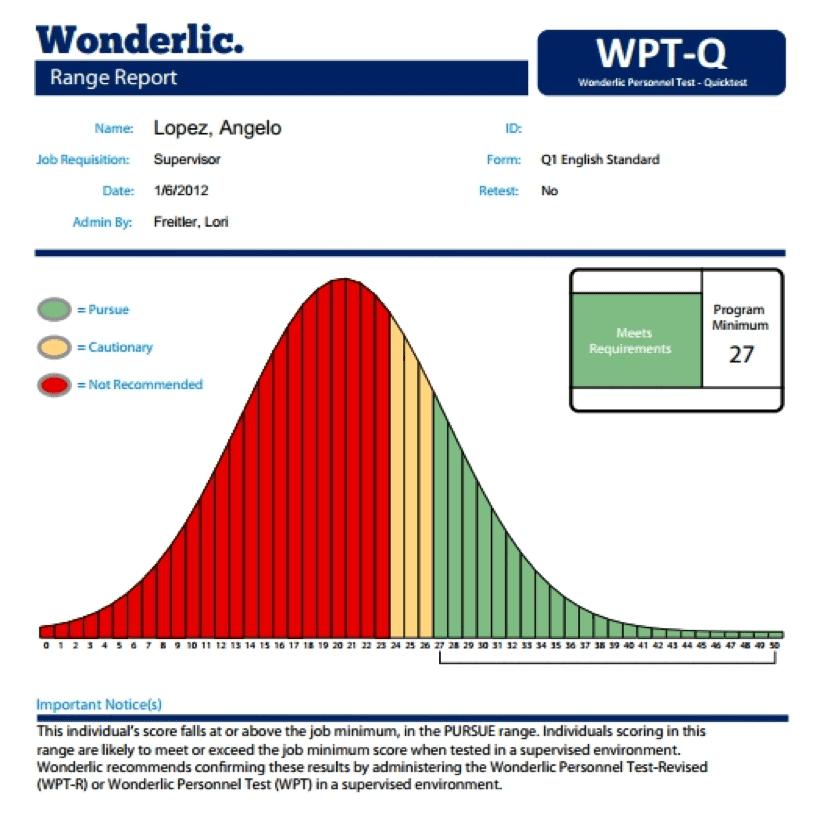 Wonderlic-Test-Score-min