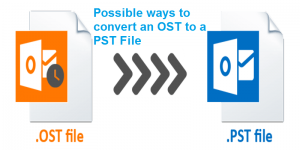 ost-to-pst-converter-featured