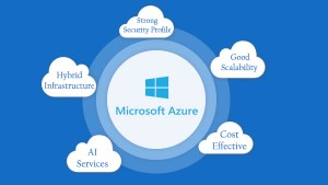 advantages-of-using-microsoft-azure
