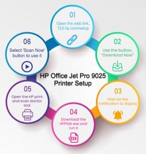 HP-Office-Jet-Pro-9025-Printer-Setup_infographics-2
