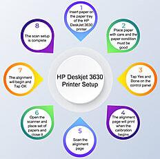 HP-Deskjet-3630-Printer-Setup_infographics-2
