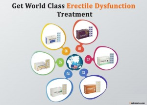 Erectile Dysfunction (ED): Causes, Symptoms, Treatment