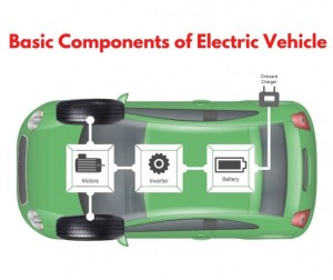 Basic-Components-of-Electric-Vehicle