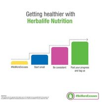Fitforever herbalife weight loss center in Thane