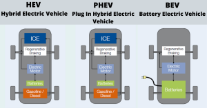 HEV-Hybrid-Electric-vechicle (2)