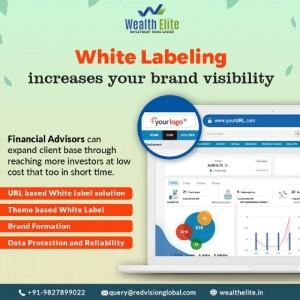 Best Mutual Fund Software in India_wealth Elite