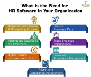 Need-for-hr-software-in-your-organization (1)