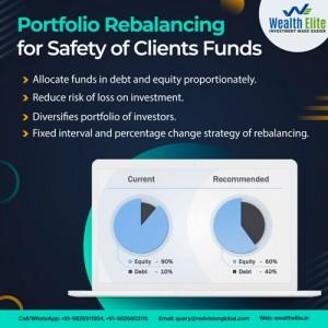 Portfolio Rebalancing for best mutual fund software_wealth elite