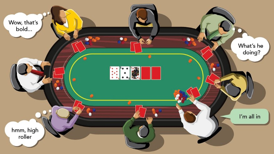 Top 5 Casino Games You Should Learn to Win Money - Windaddy